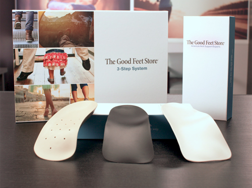 Arch Support Insoles - 3 Step System